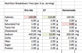 nutritionbreakdown