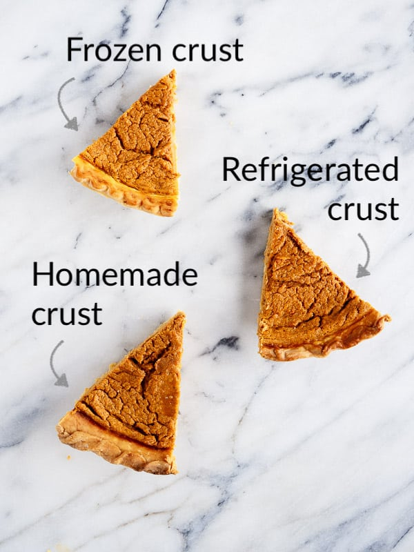 A side-by-side comparison of 3 different pie crusts made with sweet potato pie