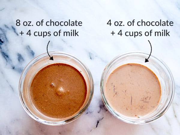 A side-by-side comparison of richer vs. lighter hot chocolate